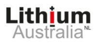 Lithium Australia